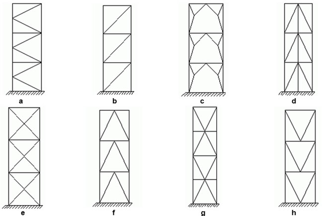 GRAITEC Advance Design | Proiectarea elementelor de contravântuire