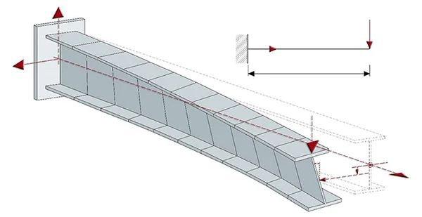 GRAITEC Advance Design - Verificare metal precisă