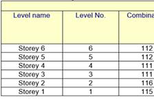 GRAITEC Advance Design - Verificarea deplasării relative de nivel