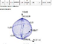 GRAITEC Advance Design - Note de calcul detaliate