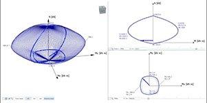 GRAITEC Advance Design - Curbe de interacțiune, diagrame și grafice de stabilitate