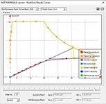 GRAITEC Advance Design - Analiză Pushover